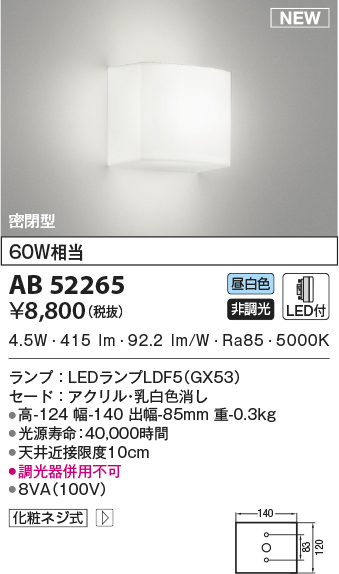 ab52265